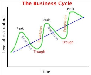 businesscycle_1
