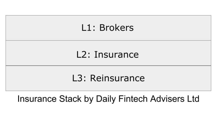 3-layer-insurance-stack-1