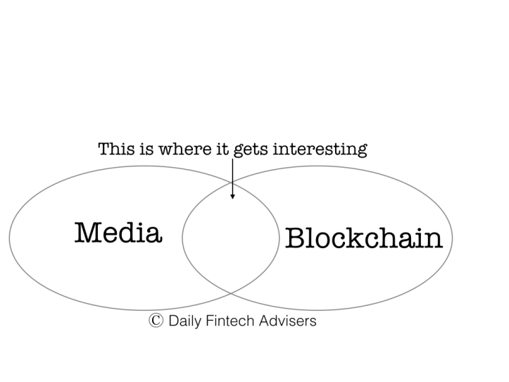 Blockchain & Media.002