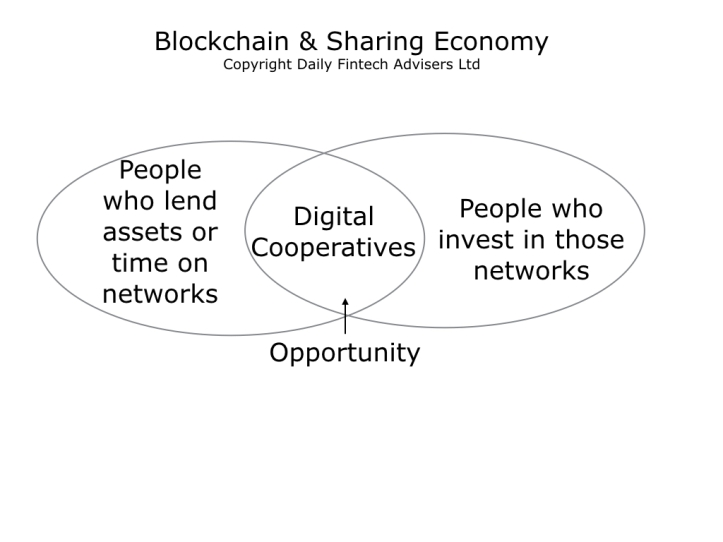 Technology Management Image: Blockchain Second Killer App Maybe In The Sharing Economy