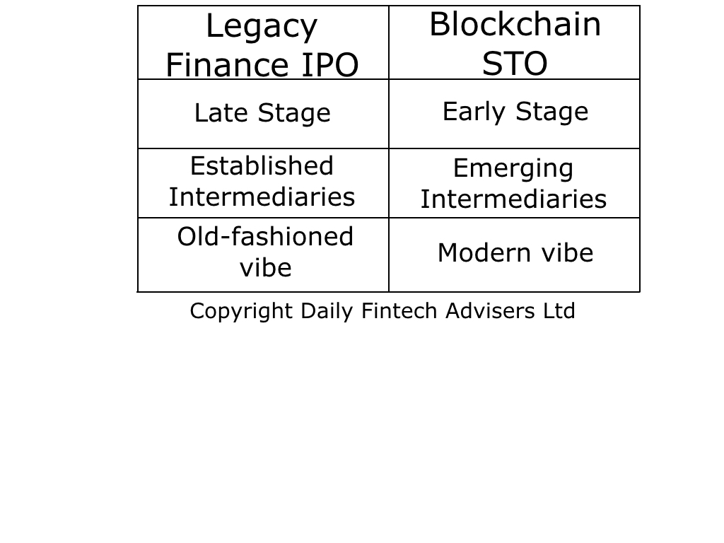 Blockchain IPO: who will be first & when will it happen?